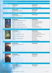 Genesis 2.0: Charakterhistorie